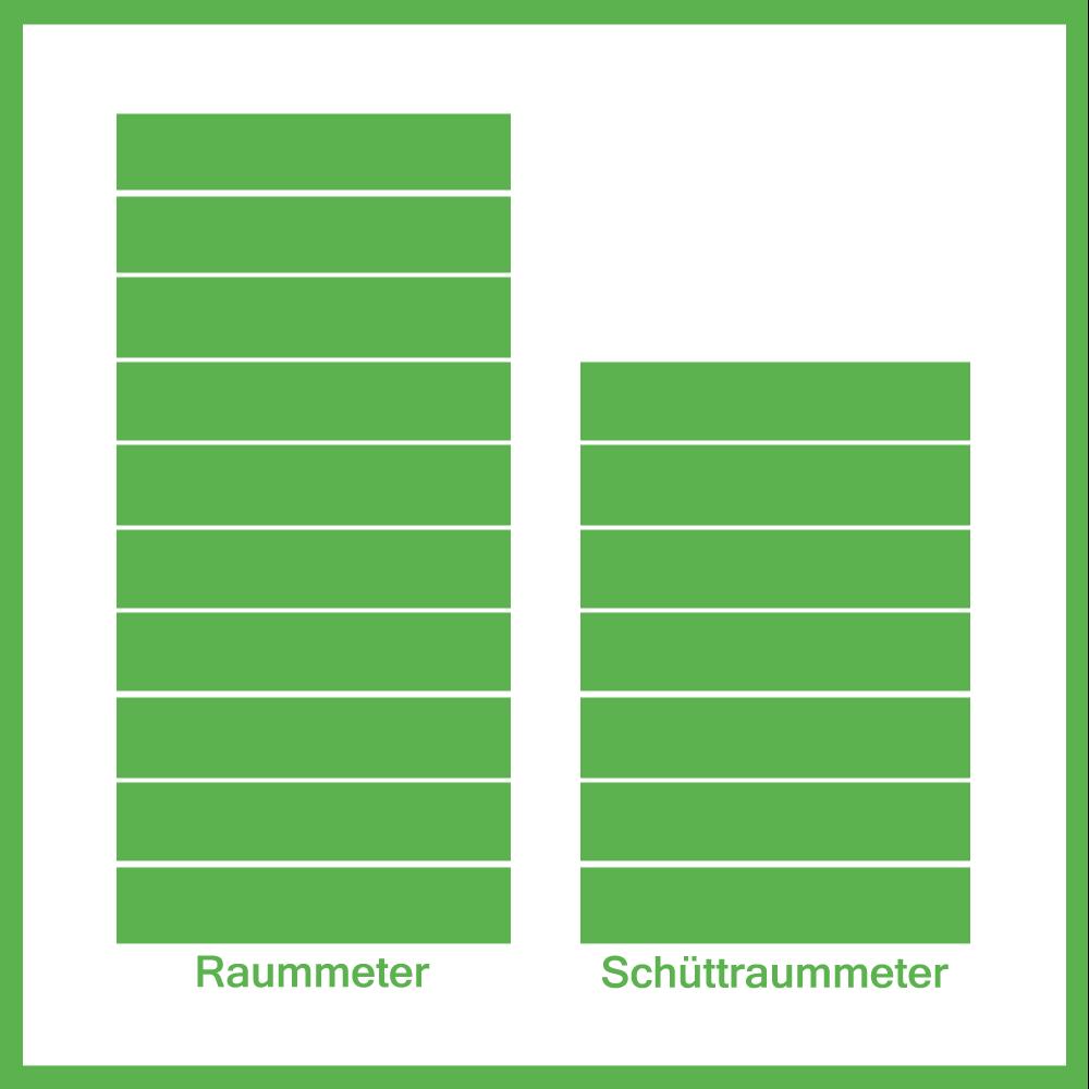Pankoke Raummeter 1000px